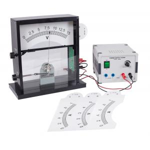 Demonstration Meter Kit