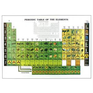 Chart-Periodic Table Of Elements